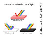 color light absorption and... | Shutterstock .eps vector #1641739201