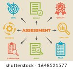 assessment. concept with icons... | Shutterstock .eps vector #1648521577