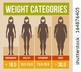 banner,big,body,caressing,cellulite,cover,design,diet,dieting,exercise,fat,fatness,female,figure,fit
