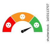 customer satisfaction meter...