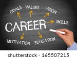 career | Shutterstock . vector #165507215