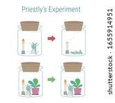 Joseph Priestley's Experiment....