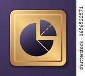 purple pie chart infographic...