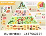 grocery food pyramid... | Shutterstock .eps vector #1657063894