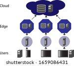 edge computing diagram... | Shutterstock .eps vector #1659086431