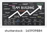 Growth With Team Building On...