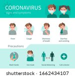 coronavirus disease symptoms... | Shutterstock .eps vector #1662434107