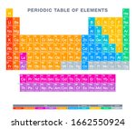 periodic table of elements.... | Shutterstock .eps vector #1662550924