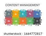 content management cartoon...