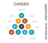 career infographic 10 steps...