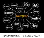 emergency mind map  concept for ... | Shutterstock .eps vector #1665197674