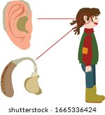 vector illustration of a... | Shutterstock .eps vector #1665336424