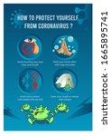 stop corona virus  precaution... | Shutterstock .eps vector #1665895741