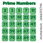 Prime Numbers Up To 97.