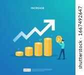 Finance Performance Of Return...