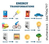 energy transformation example... | Shutterstock .eps vector #1667906797