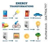 Energy Transformation Example...