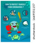 corona virus precaution tips... | Shutterstock .eps vector #1669551157