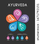 the five elements of ayurveda... | Shutterstock .eps vector #1671792151