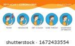 coronavirus 2019 ncov symptom... | Shutterstock .eps vector #1672433554