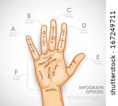 Illustration Of Palmistry...