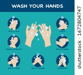 7 Step Hands Washing  Wash Your ...
