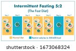 intermittent fasting 5 2 or the ... | Shutterstock .eps vector #1673068324
