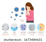 woman coughing  duration of... | Shutterstock .eps vector #1673484631