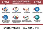 How To Protect Yourself...