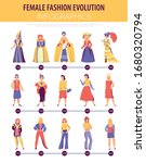 fashion history female clothing ...   Shutterstock .eps vector #1680320794