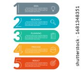 5 steps info graphic with... | Shutterstock .eps vector #1681348351
