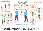coronavirus infection... | Shutterstock .eps vector #1681664014
