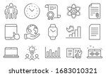 set of education icons  such as ...   Shutterstock .eps vector #1683010321