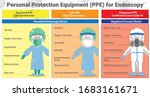 detail of personal protection... | Shutterstock .eps vector #1683161671