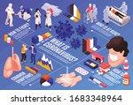 isometric medicine virus...   Shutterstock .eps vector #1683348964