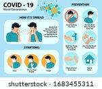 an illustration of coronavirus... | Shutterstock .eps vector #1683455311