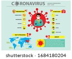 coronavirus infographic  covid...   Shutterstock .eps vector #1684180204