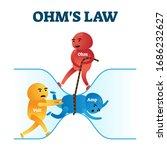 Ohms Law Vector Illustration....