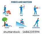 force and motion vector... | Shutterstock .eps vector #1686235594