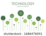 technology  infographic 10...