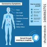 coronavirus symptoms ... | Shutterstock .eps vector #1686863701
