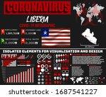 liberia coronavirus covid 19... | Shutterstock .eps vector #1687541227