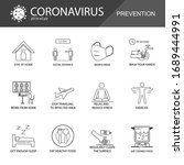 set of icons protect yourself...   Shutterstock .eps vector #1689444991