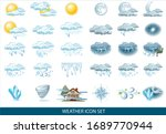 vector weather forecast icon... | Shutterstock .eps vector #1689770944
