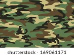 army,background,battle,beige,black,branches,brown,camouflage,clothing,commando,design,digital,disruptive,fashion,forest
