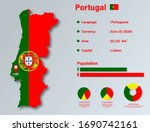 portugal infographic vector... | Shutterstock .eps vector #1690742161