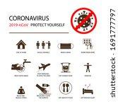 set icon of corona virus...   Shutterstock .eps vector #1691777797