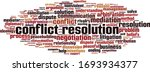 Conflict Resolution Word Cloud...
