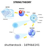 string theory  quantum theory ... | Shutterstock . vector #169466141