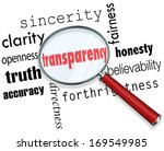 Transparency Words Magnifying...